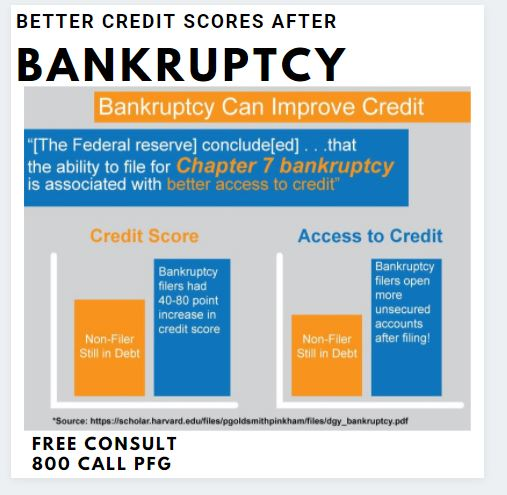 Better Credit Scores After Bankruptcy